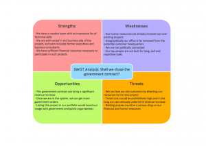 sample swot analysis strategy management diagram swot analysis government contract