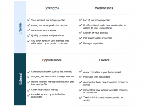 sample swot analysis strategy management diagram swot analysis innovative business