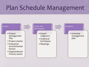 schedule management plan plan schedule