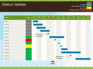 schedule templates word powerpointtastic template status update