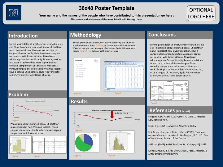 science poster templates powerpoint