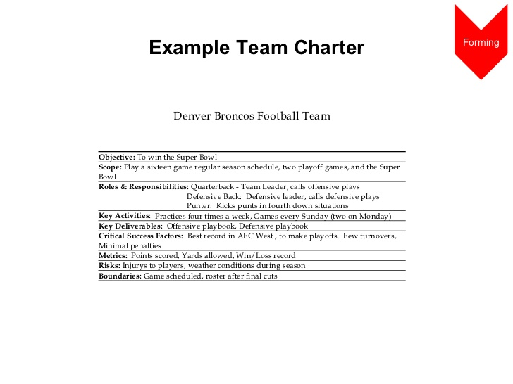 team charter mission statement example images resume cover letter