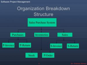 scope of work example wbs project scheduling