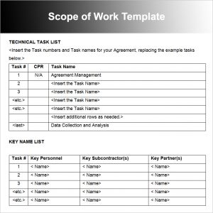 scope of work scope of work template