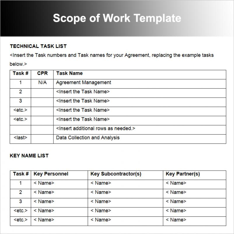 it project scope of work template - scope of work template business