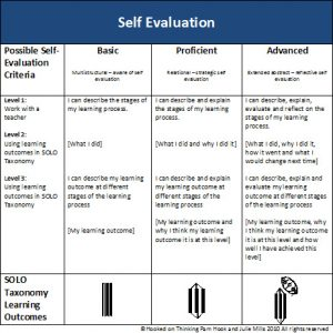self evaluation examples selfevaluationrubric