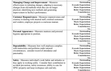 self performance review goals examples kitchen chef performance appraisal