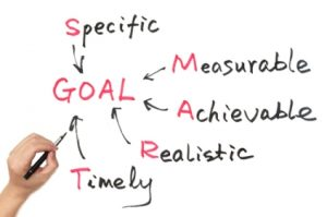self performance review goals examples smart goals