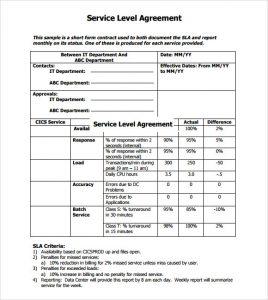 service level agreement template sample service level agreement