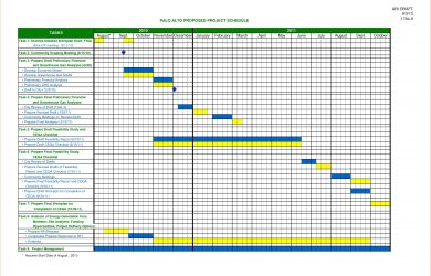 shift schedule template monthly employee shift schedule template