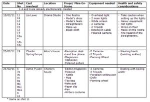 shoot schedule template filming schedule
