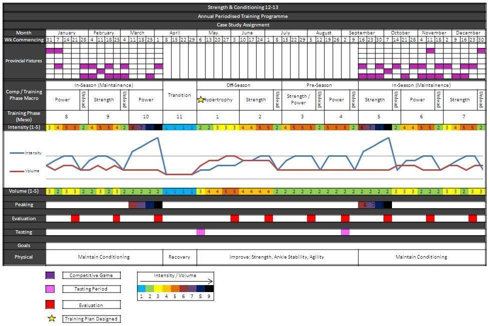 shooting schedule template