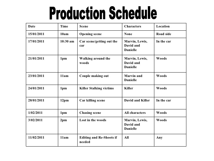 shooting schedule template