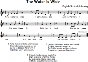 signup sheet pdf water is wide