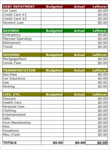 simple budget template simple household budget template free