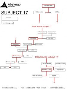simple family tree template subject s bloodline by gmxe dfwfbq