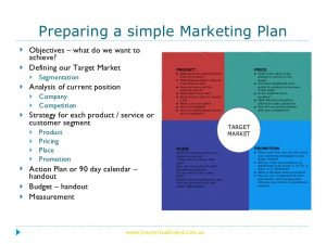 simple marketing plan how to develop a simple marketing plan