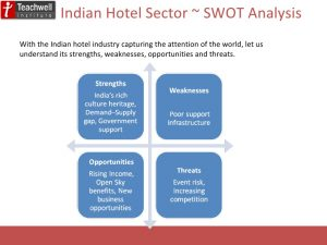 simple marketing plan template career in hotel management