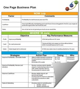 simple one page business plan template impage one page business plan blog ajg