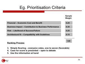 simple performance review template project portfolio management