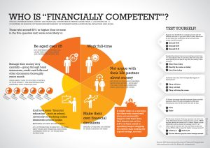 simple personal financial statement ing financial competence