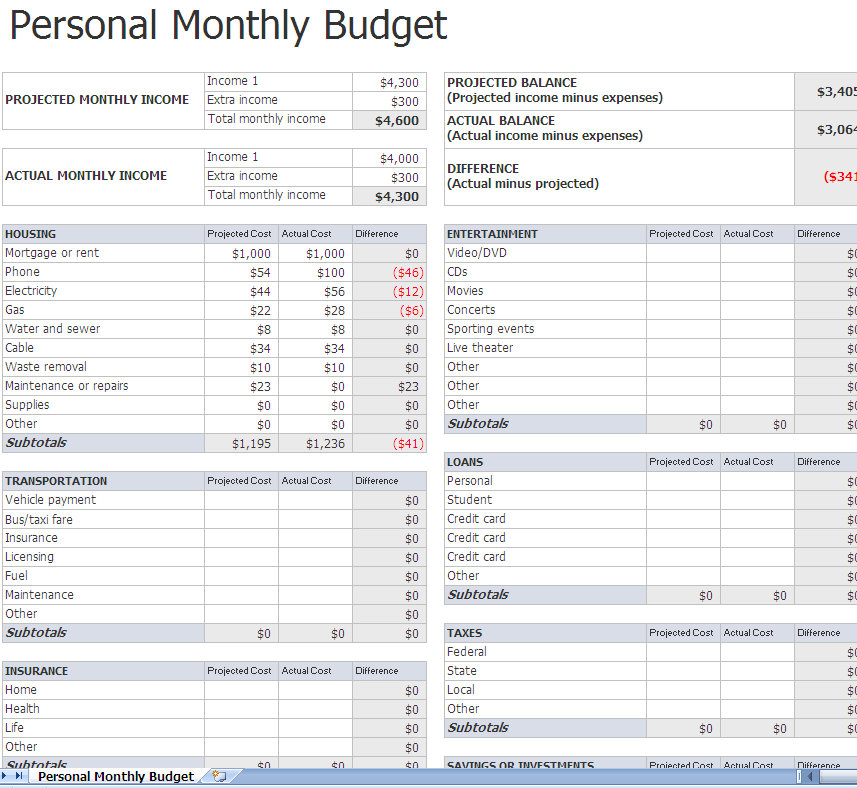 simple personal financial statement