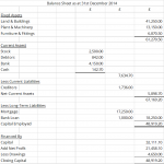 simple profit and loss template basic balance sheet