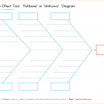 simple profit and loss template fishbone diagram template