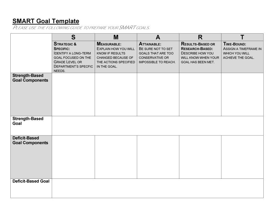 objective setting template - smart goals template template business