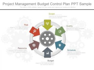 social media marketing plan sample project management budget control plan ppt sample slide