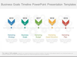 social media marketing plan template business goals timeline powerpoint presentation templates slide