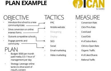 social media marketing plan template digital marketing for charter schools national charter school conference