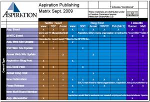 social media plan example aspirationpublishingmatrix af