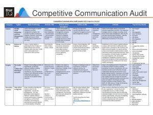 social media plan example building an integrated marketing plan