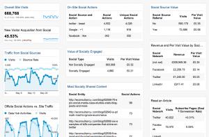 social media report template qnvihr