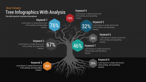 social media report templates tree infographics with analysis