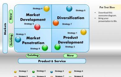 social media reports template ansoff product matrix powerpoint presentation slide template slide