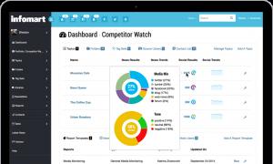 social media reports template dashboard img e