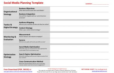 social media strategy template social media planning template