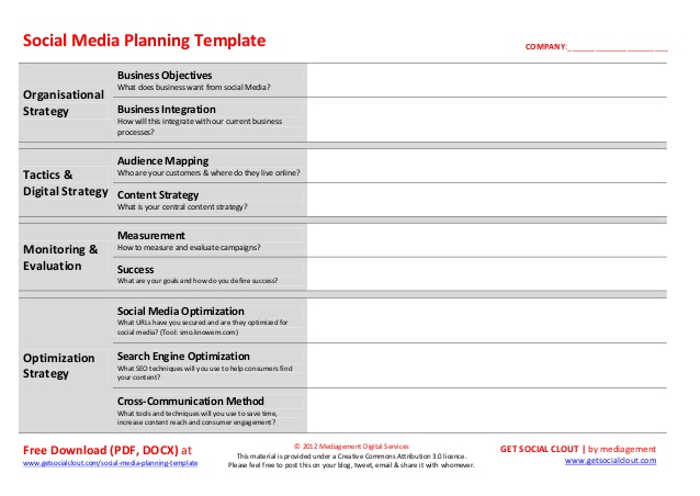 Social Media Strategy Template | Template Business