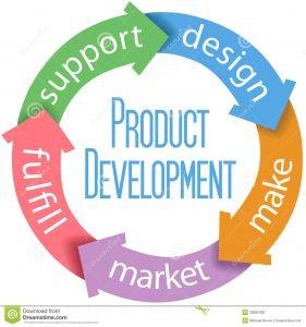 software developement plan product development business design five arrows connect parts cycle