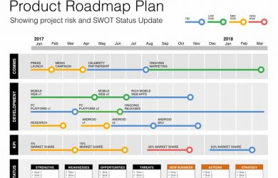software development plan product development plan x
