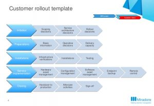 software test plan template miradore onpremise implementation