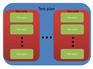 software test plan zbk