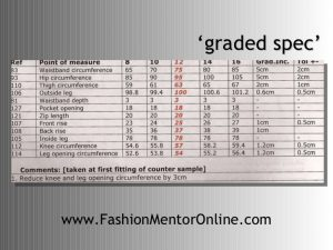 spec sheet template how to develop product specifications for fashion design
