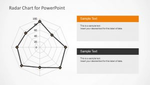 spider web template radar chart