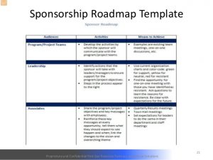 sponsorship levels template edw webinar managing change for successful data governance