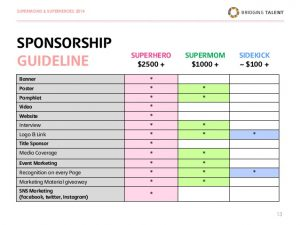sponsorship levels template supermoms superheroes christmas concert sponsorship package
