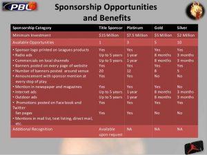 sponsorship package template basketball league sponsorship proposal