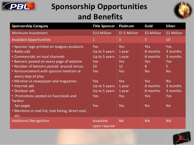 sponsorship package template